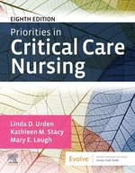 PRIORITIES IN CRITICAL CARE NURSING (P)